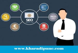 Digital Marketing Courses In Kharadi