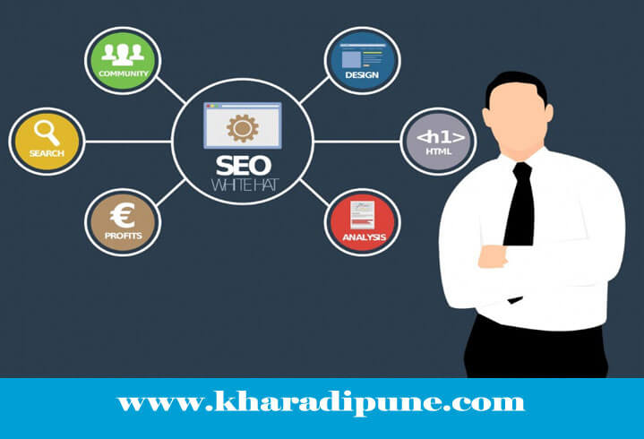 digital marketing courses in kharadi
